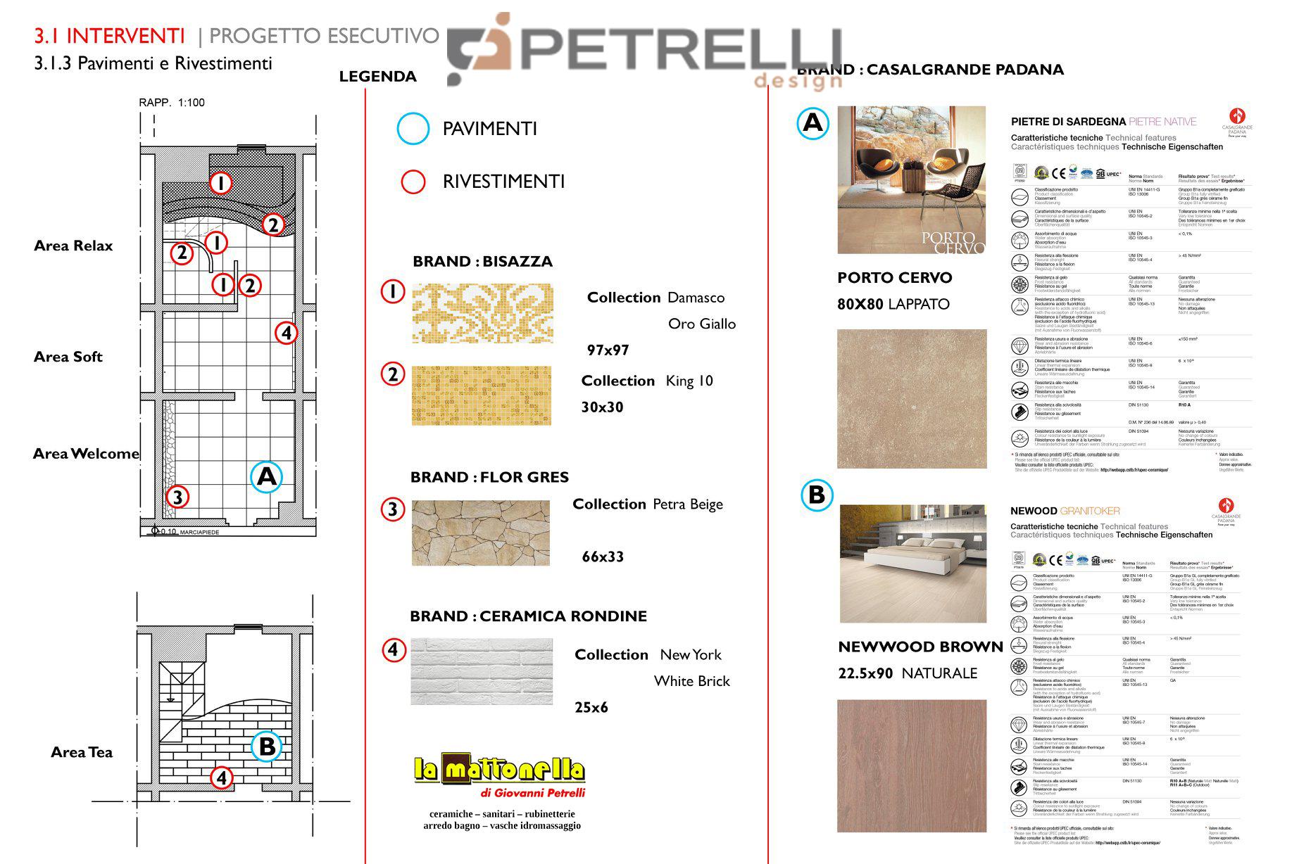 RistRutturatION - Floor - PetrelliDesign