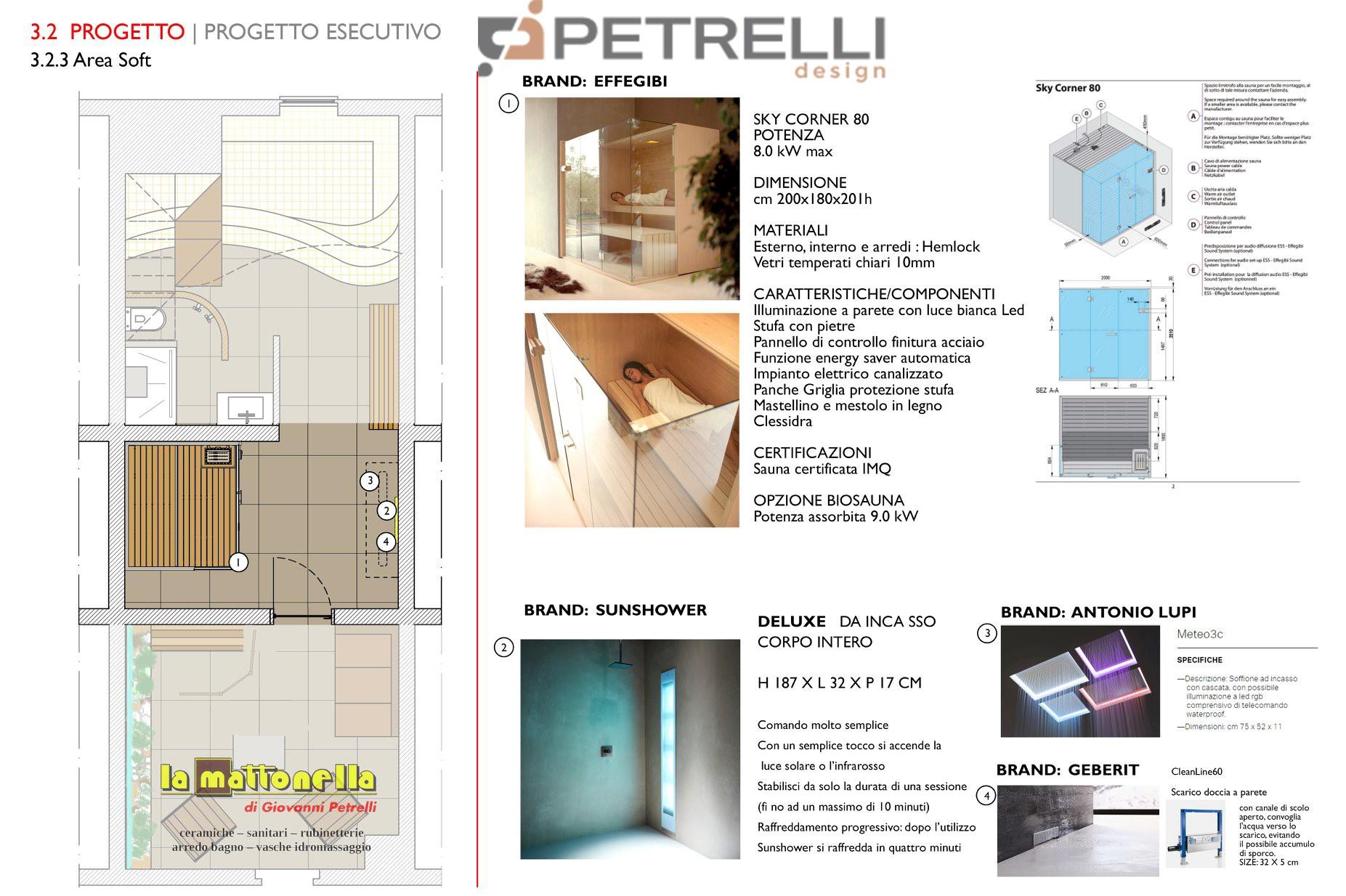 RistRutturatION - Interior - 2 -PetrelliDesin